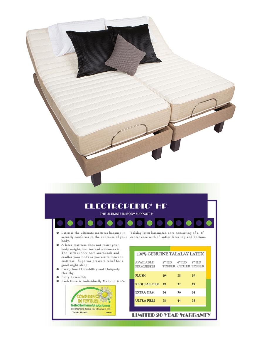 sos phoenix mattresses